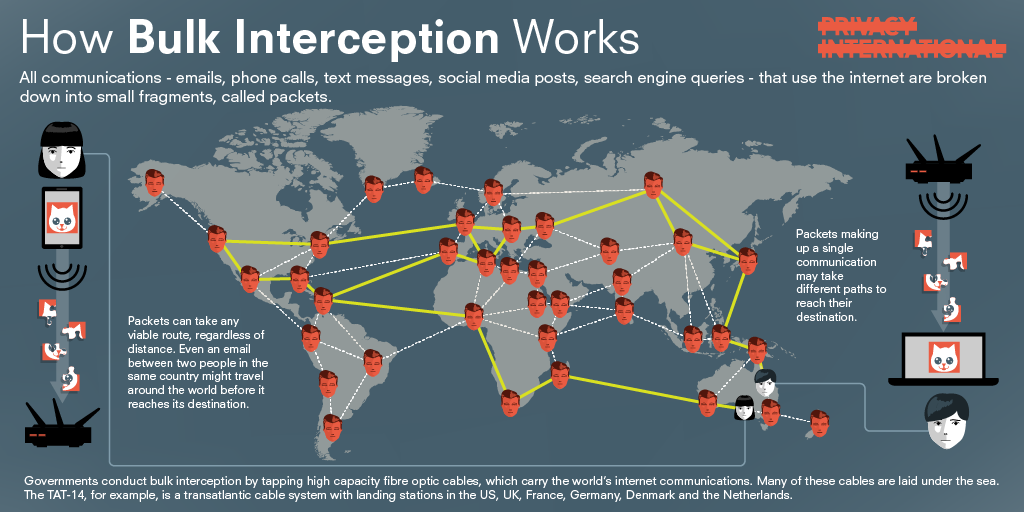 bulk interception world map