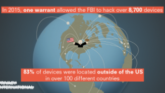 Privacy International's Work on Hacking